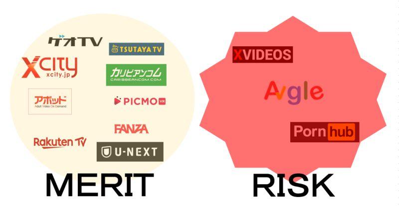 アダルト見放題サービスメリット&違法無料動画リスク