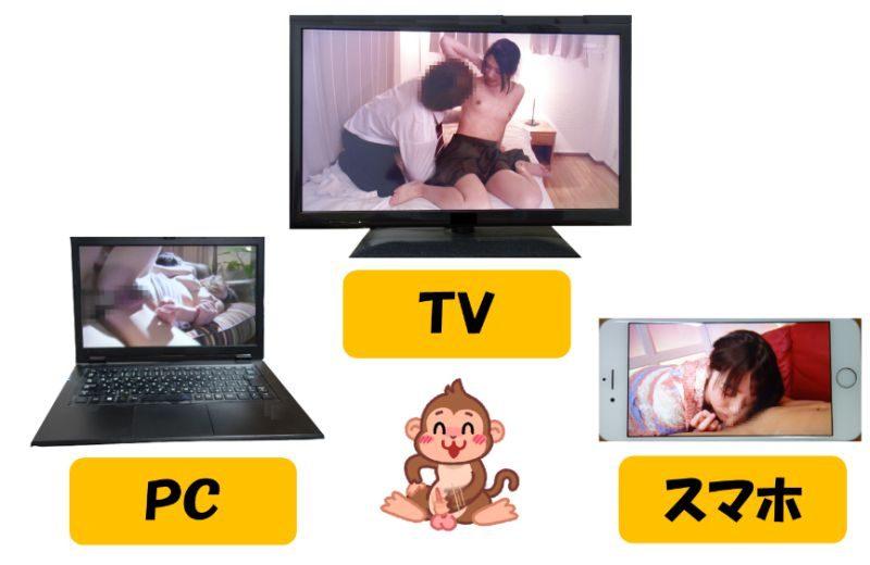 アダルト見放題サービスのデバイス